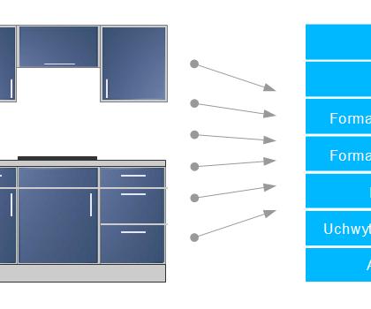 Rozpis – pierwszy program do przygotowania dokumentacji niezbędnej do wykonania szafek kuchennych.