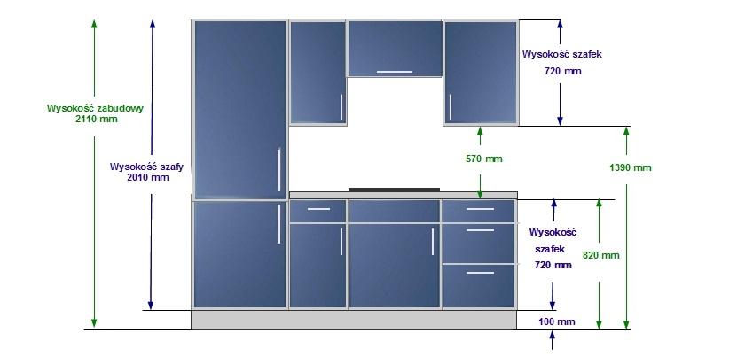 Podstawowe wymiary wysokości szafek w kuchni pod zabudowę.